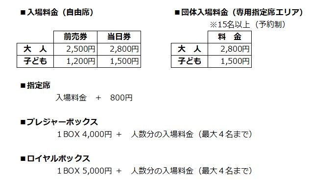 ポップサーカス 富山公演料金
