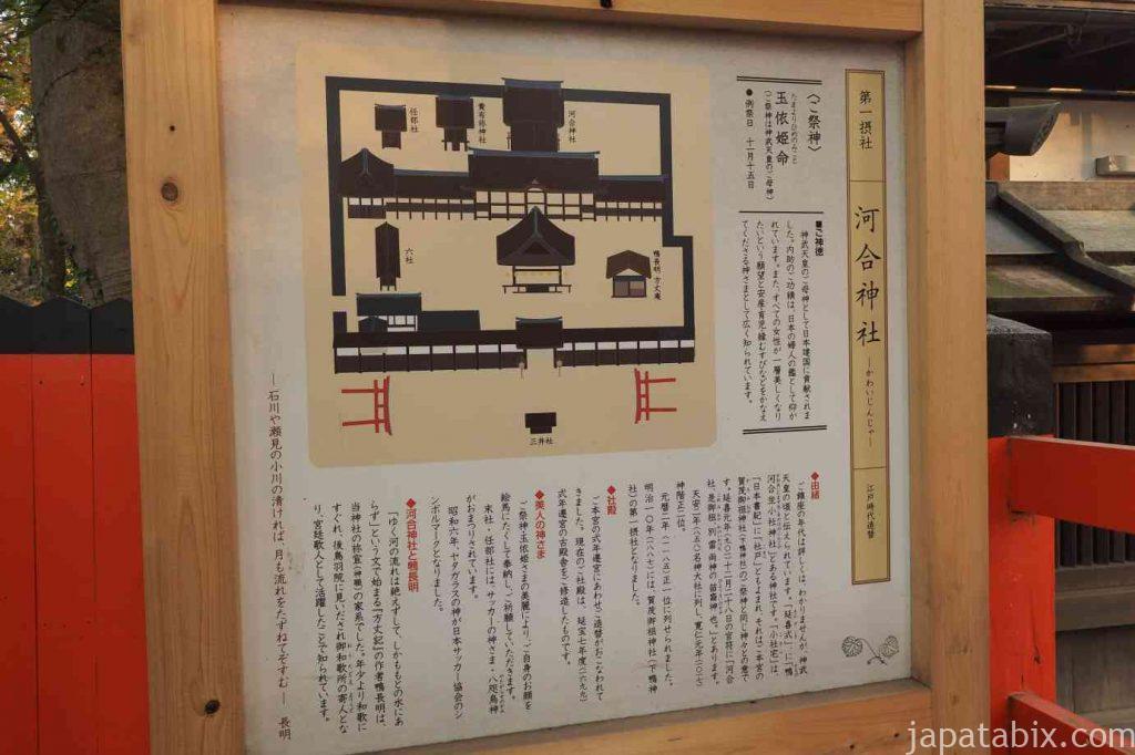 京都 下鴨神社 河合神社 境内図