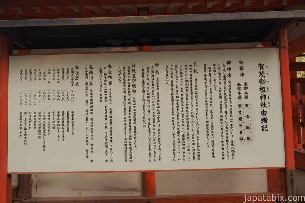 京都 下鴨神社 沿革