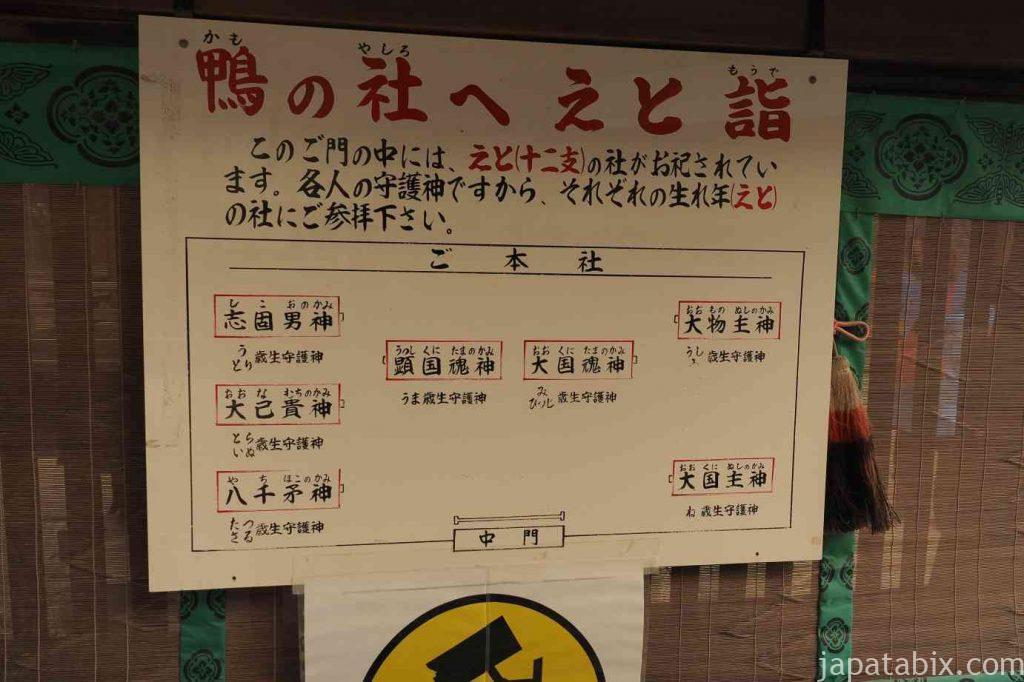 京都 下鴨神社 言社