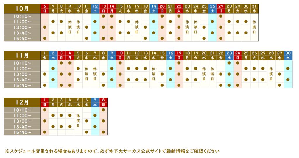木下大サーカス 高松公演スケジュール