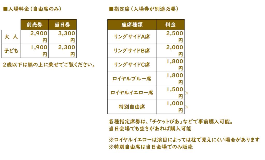 木下大サーカス 高松公演チケット料金