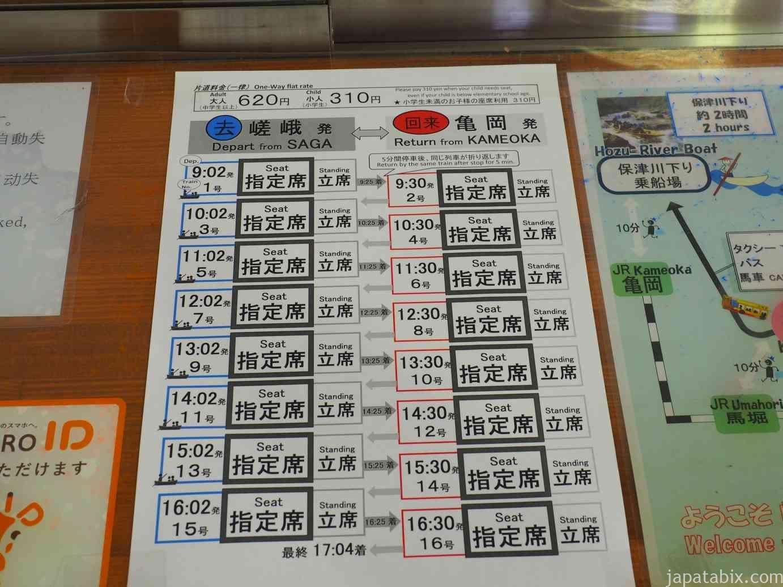 京都 トロッコ列車 時刻表