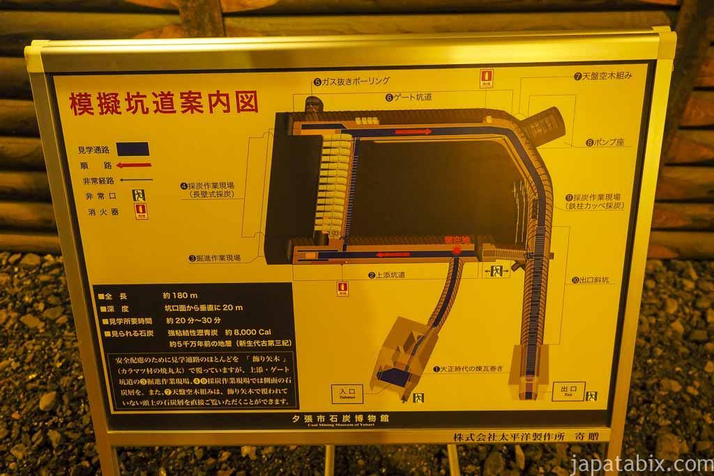 夕張市石炭博物館 模擬坑道 案内図