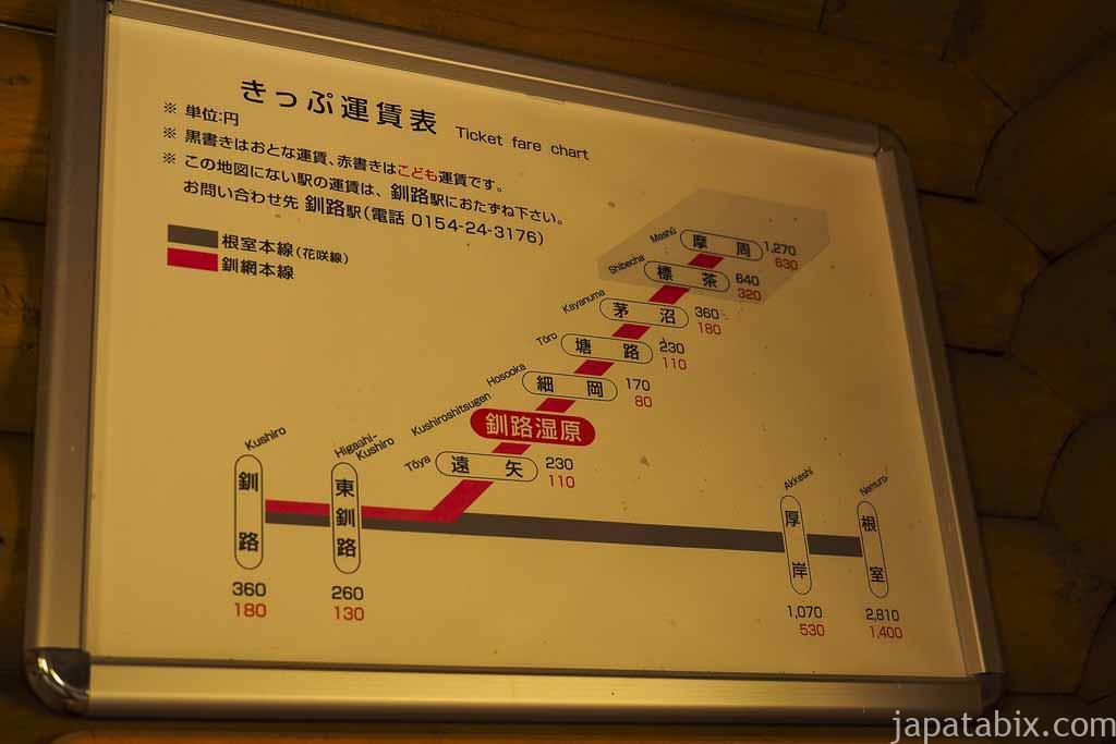 釧路湿原駅 運賃表