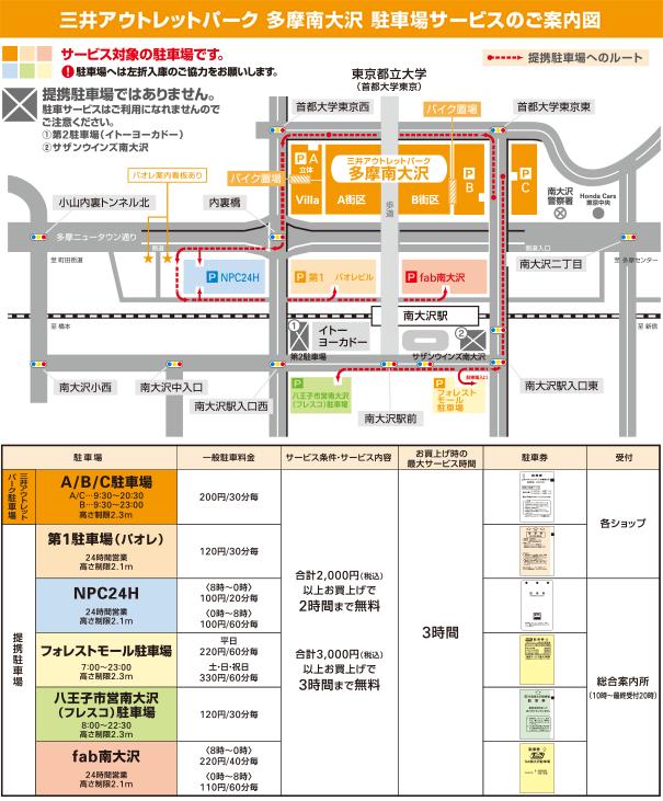 三井アウトレットパーク多摩南大沢 駐車場