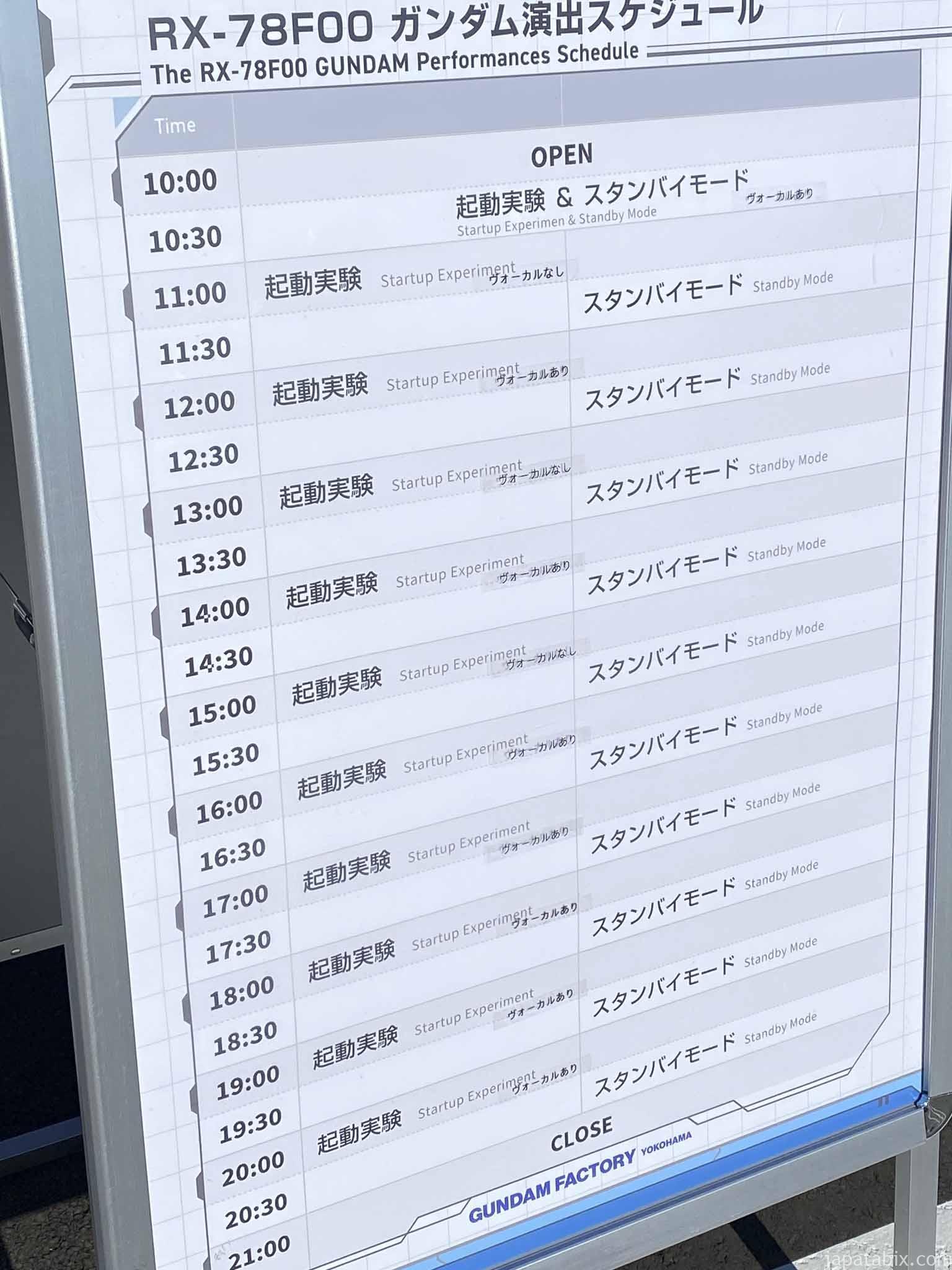 RX-78F00 ガンダム演出スケジュール